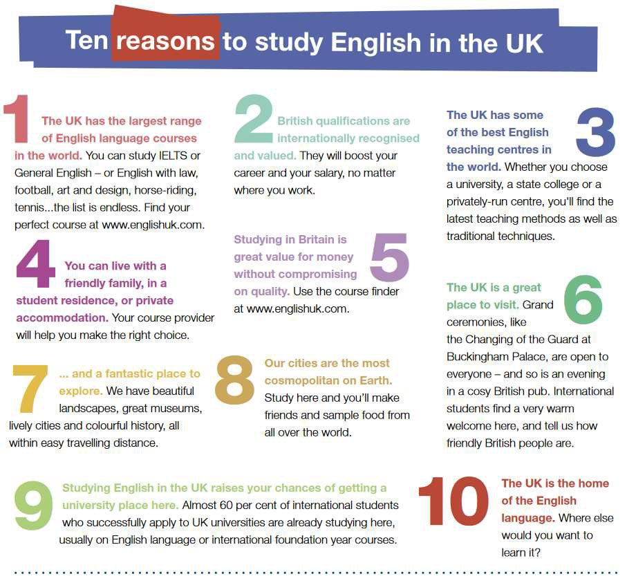 Why study English in the UK? – Celc – English Language